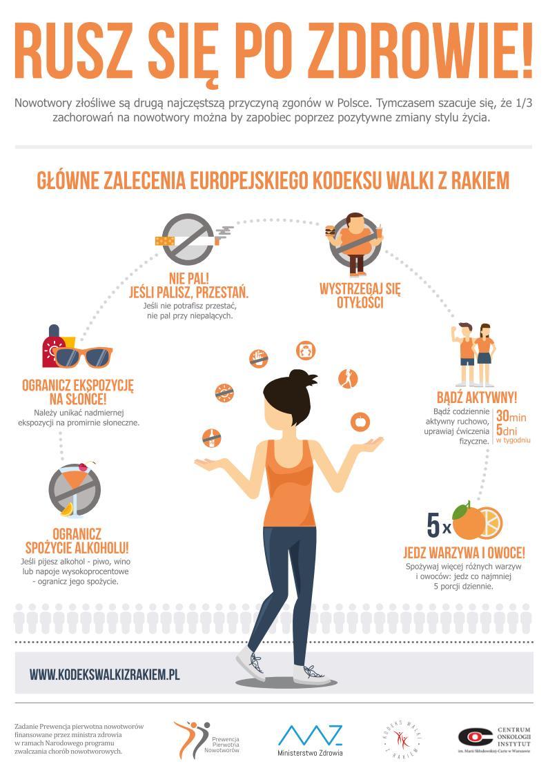 Infografika_ZALECENIA_KODEKSU_01